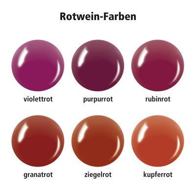 Verschiedene Rotweinfarben