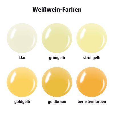 Verschiedene Weissweinfarben